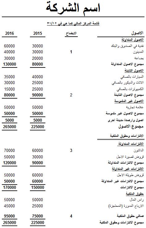 تحميل كتب محاسبة مالية pdf